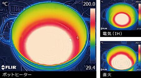 ライスポットのポットヒーターの熱分布の画像